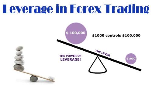 Forex trading leverage explained